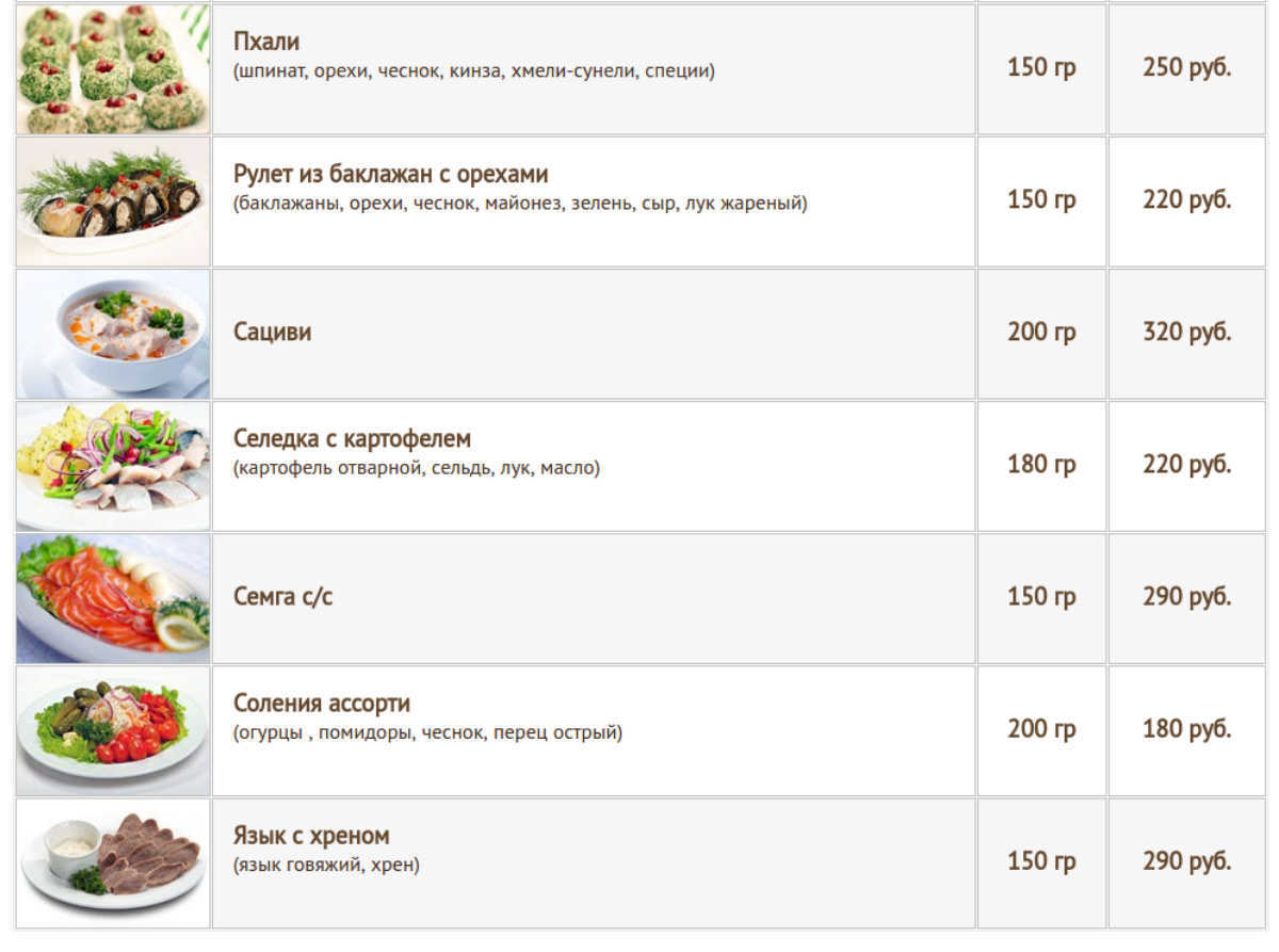 Меню ресторана Биджо на улице Котляковской