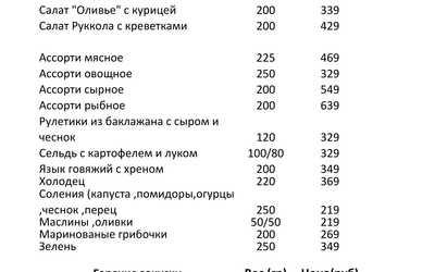 Банкетное меню бара Кружка Сокол 2 на Волоколамском шоссе фото 1