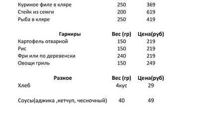 Банкетное меню бара Кружка Сокол 2 на Волоколамском шоссе фото 2